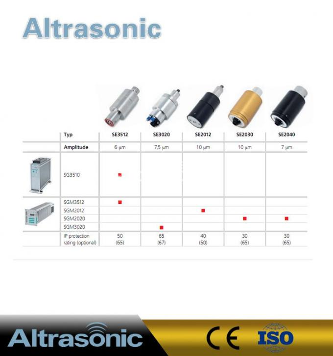 Customized Plastic Ultrasonic Converter With Different Frequency for welding