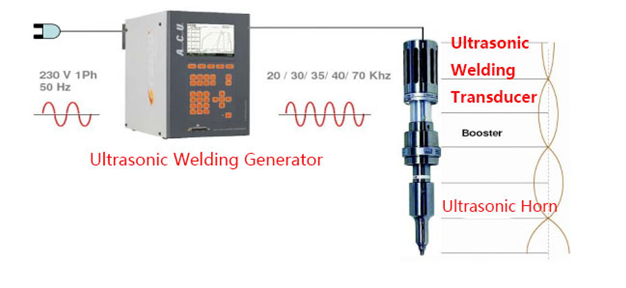 Piezoelectric Welding High Frequency Ultrasonic Transducer With Titanium Booster