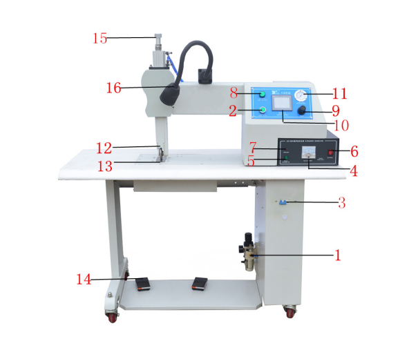 Reliable Design 35kHz Ultrasonic Sealing Machine , Sealing And Cutting Machine 0